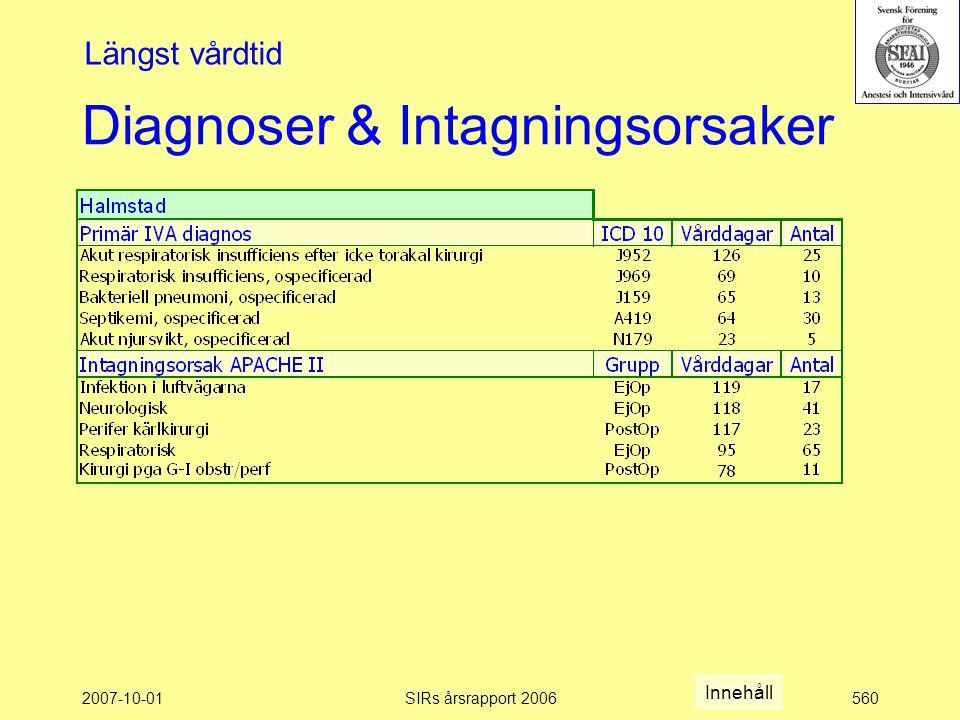 2007-10-01SIRs årsrapport 2006560 Diagnoser & Intagningsorsaker Längst vårdtid Innehåll