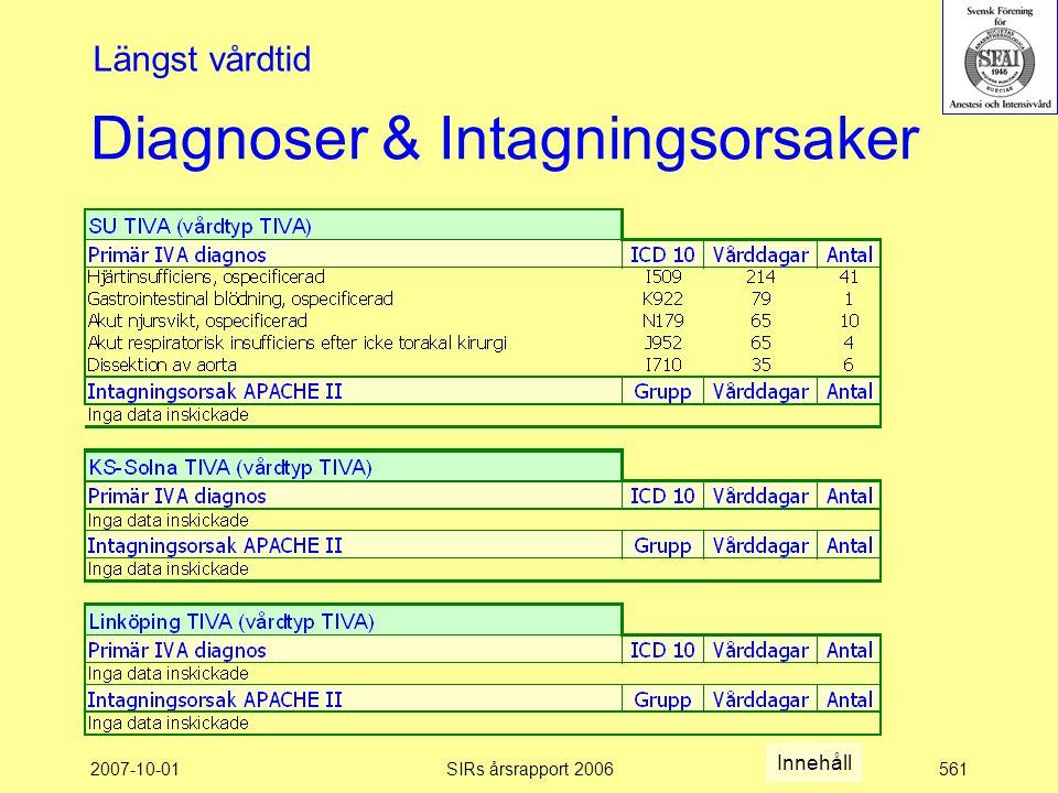 2007-10-01SIRs årsrapport 2006561 Diagnoser & Intagningsorsaker Längst vårdtid Innehåll