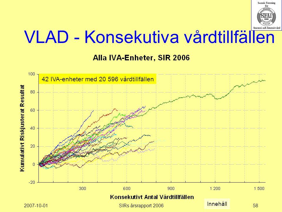 2007-10-01SIRs årsrapport 200658 VLAD - Konsekutiva vårdtillfällen 42 IVA-enheter med 20 596 vårdtillfällen Innehåll