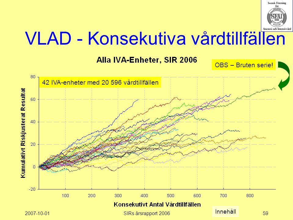 2007-10-01SIRs årsrapport 200659 VLAD - Konsekutiva vårdtillfällen OBS – Bruten serie.