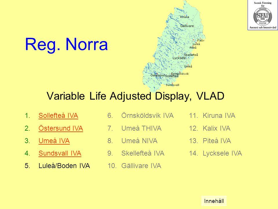Variable Life Adjusted Display, VLAD 1.Sollefteå IVASollefteå IVA 2.Östersund IVAÖstersund IVA 3.Umeå IVAUmeå IVA 4.Sundsvall IVASundsvall IVA 5.Luleå/Boden IVA Reg.