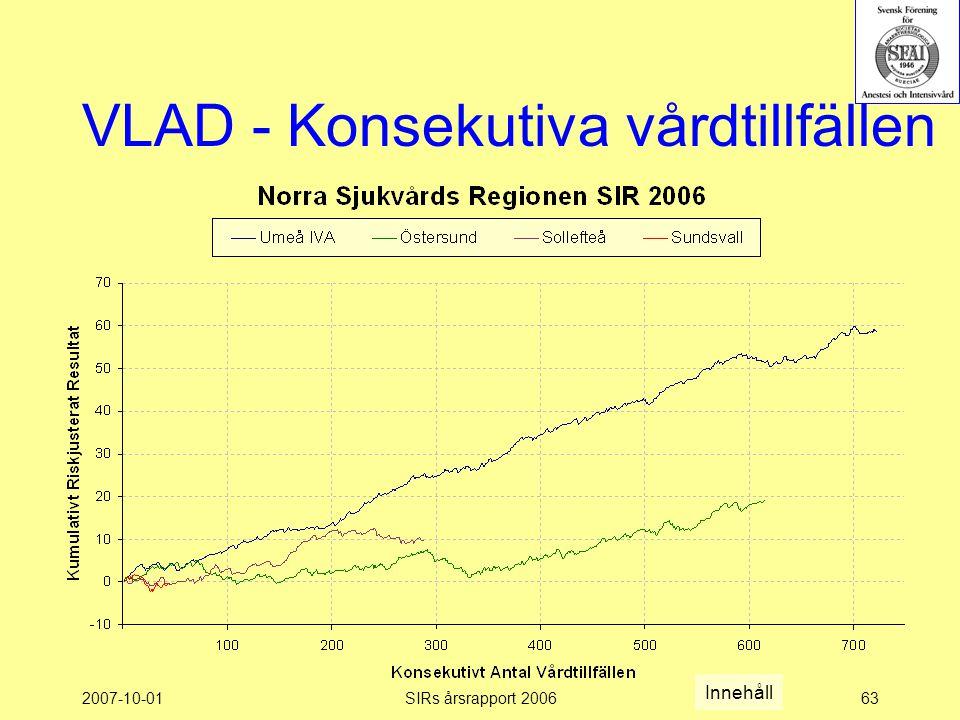 2007-10-01SIRs årsrapport 200663 VLAD - Konsekutiva vårdtillfällen Innehåll