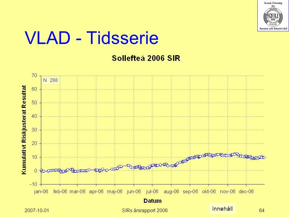 2007-10-01SIRs årsrapport 200664 VLAD - Tidsserie Innehåll