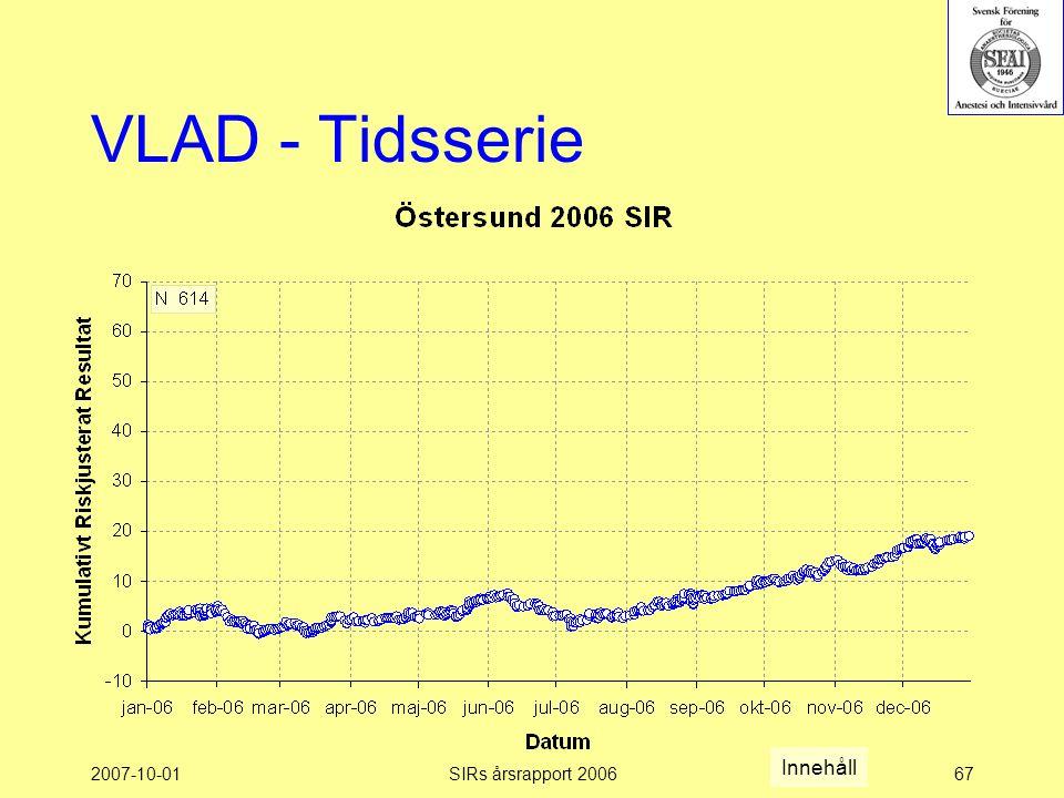 2007-10-01SIRs årsrapport 200667 VLAD - Tidsserie Innehåll