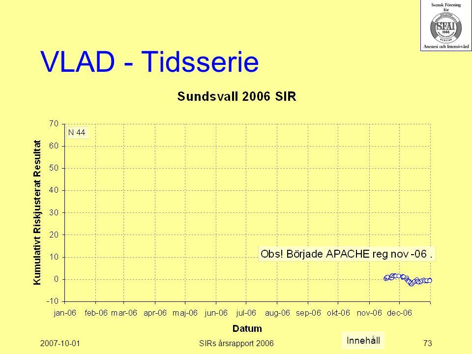 2007-10-01SIRs årsrapport 200673 VLAD - Tidsserie Innehåll