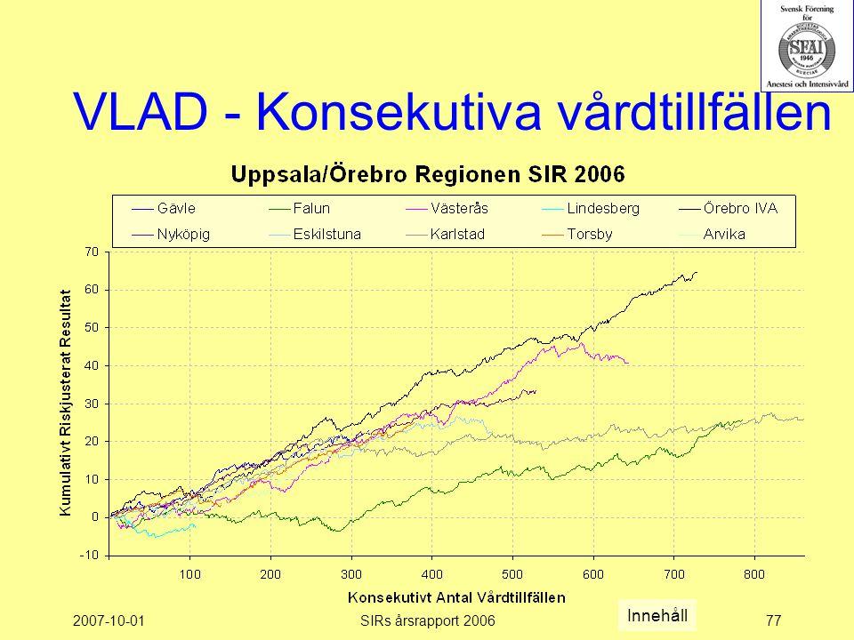 2007-10-01SIRs årsrapport 200677 VLAD - Konsekutiva vårdtillfällen Innehåll