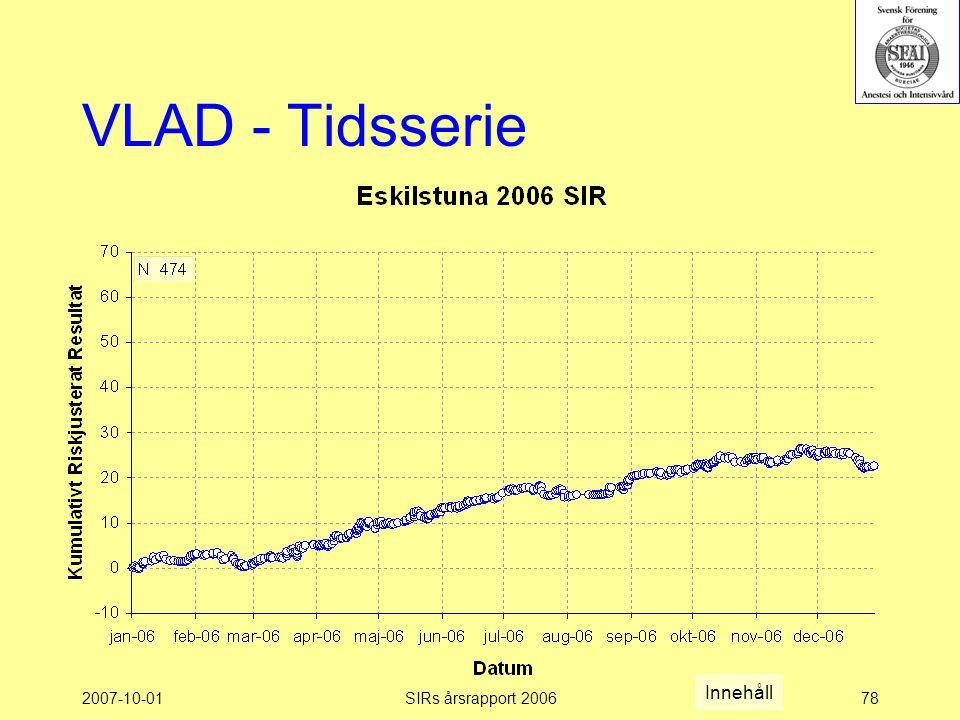 2007-10-01SIRs årsrapport 200678 VLAD - Tidsserie Innehåll