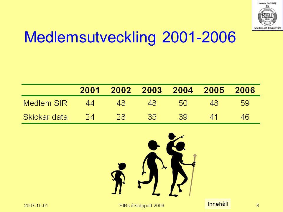 2007-10-01SIRs årsrapport 20068 Medlemsutveckling 2001-2006 Innehåll