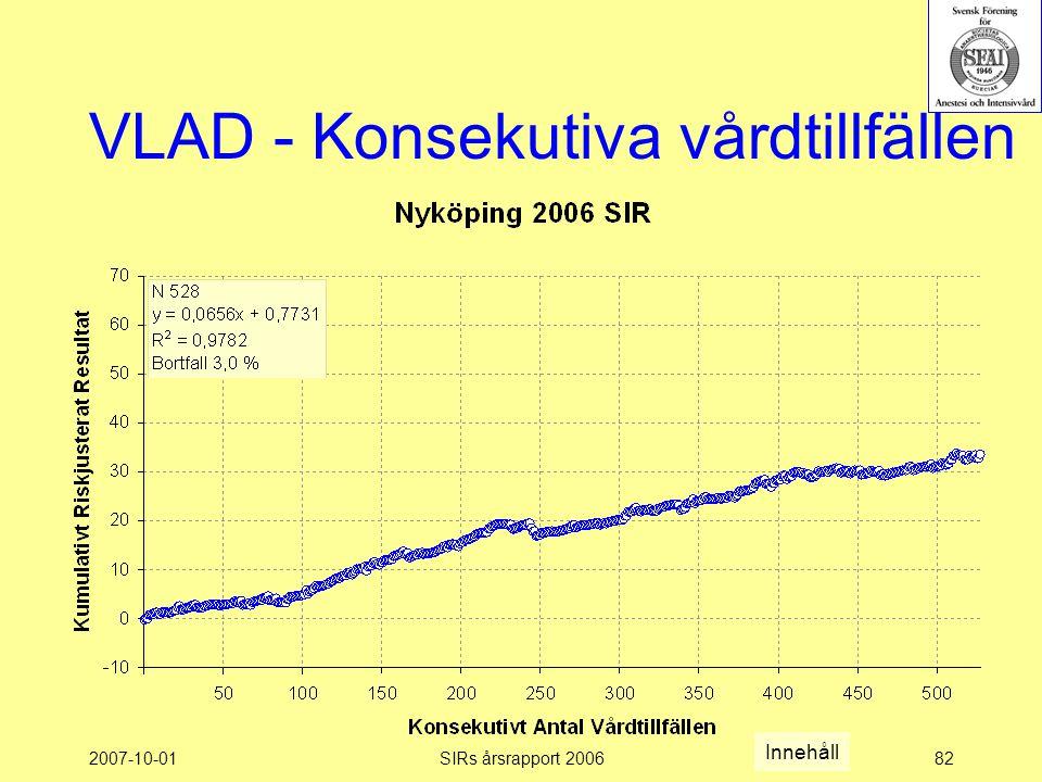 2007-10-01SIRs årsrapport 200682 VLAD - Konsekutiva vårdtillfällen Innehåll