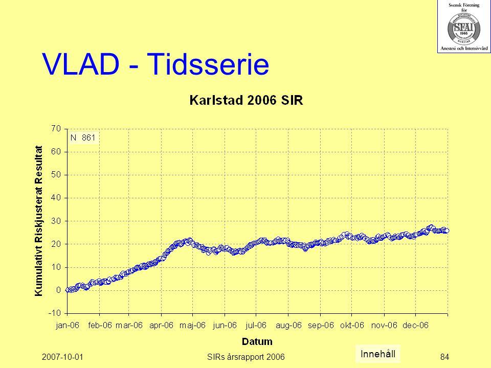 2007-10-01SIRs årsrapport 200684 VLAD - Tidsserie Innehåll