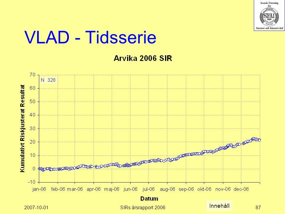 2007-10-01SIRs årsrapport 200687 VLAD - Tidsserie Innehåll