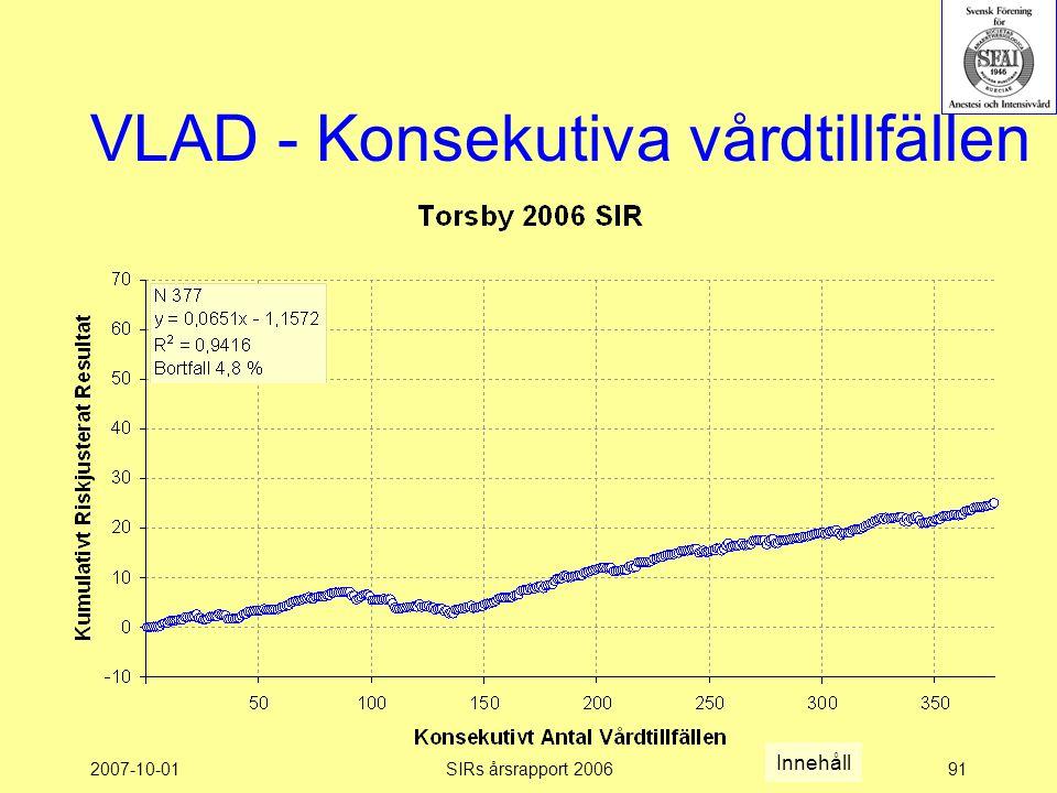2007-10-01SIRs årsrapport 200691 VLAD - Konsekutiva vårdtillfällen Innehåll