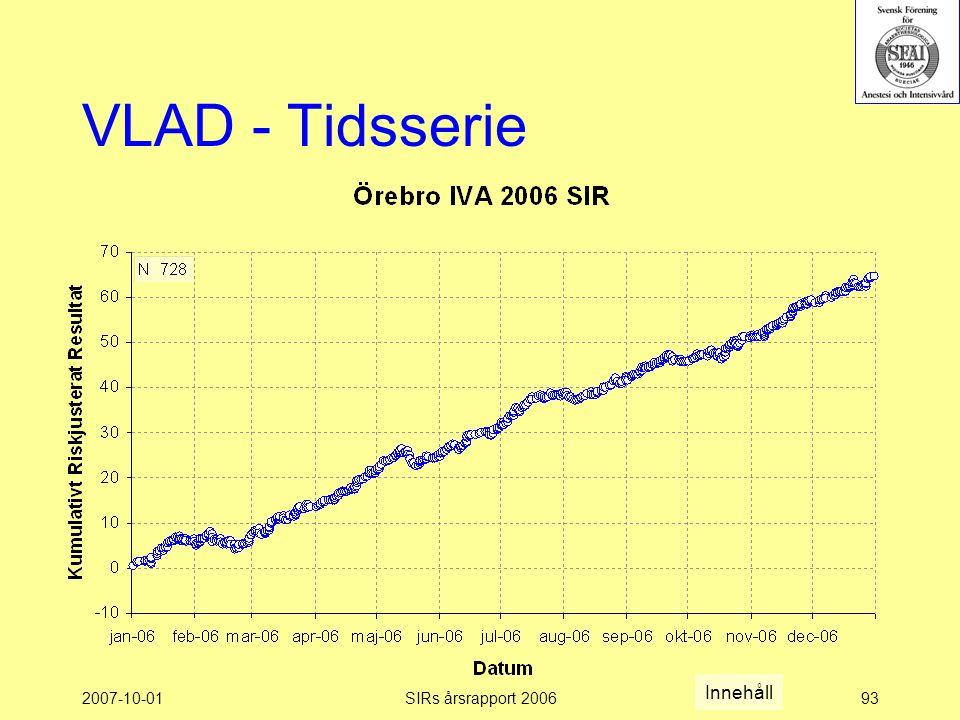 2007-10-01SIRs årsrapport 200693 VLAD - Tidsserie Innehåll