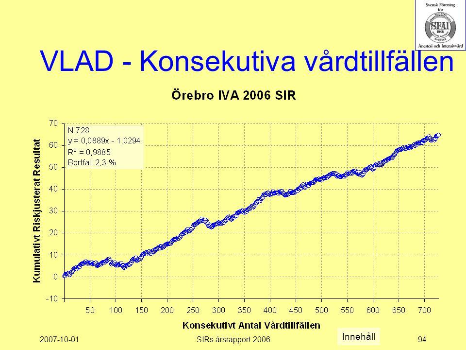 2007-10-01SIRs årsrapport 200694 VLAD - Konsekutiva vårdtillfällen Innehåll