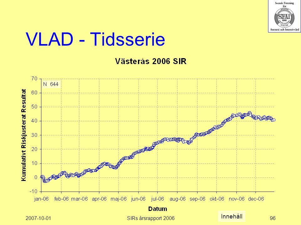 2007-10-01SIRs årsrapport 200696 VLAD - Tidsserie Innehåll