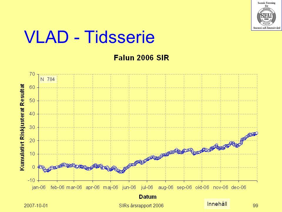 2007-10-01SIRs årsrapport 200699 VLAD - Tidsserie Innehåll