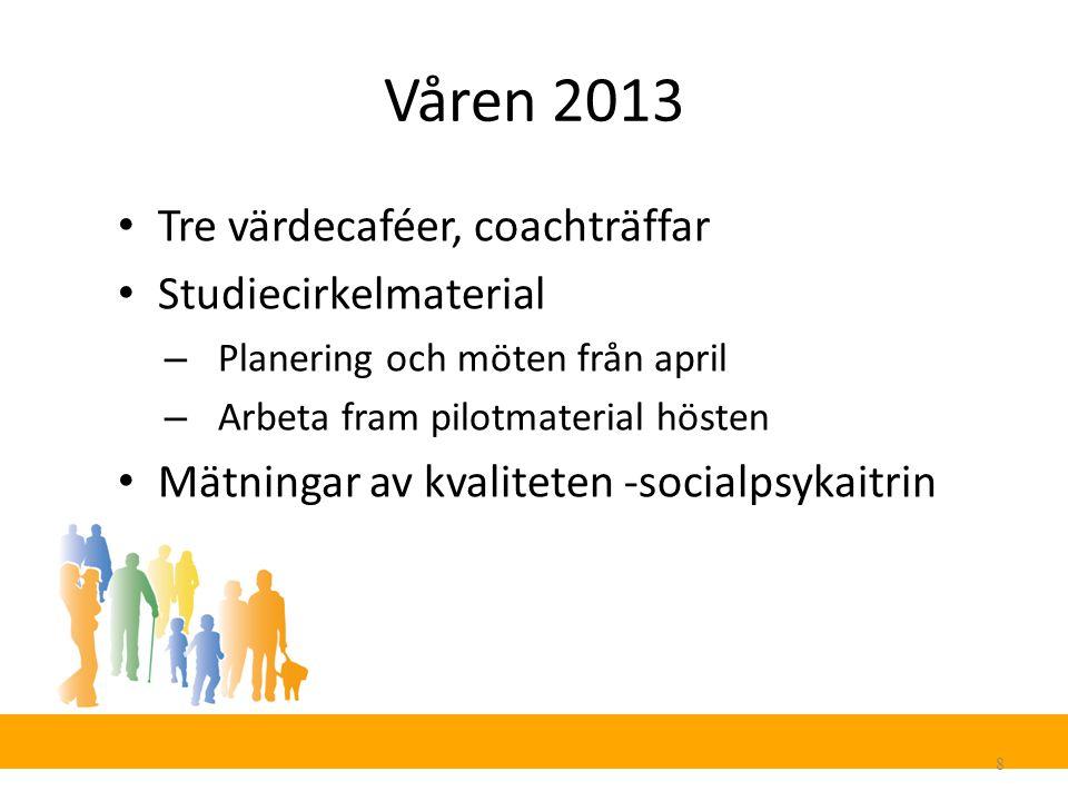 Våren 2013 8 Tre värdecaféer, coachträffar Studiecirkelmaterial – Planering och möten från april – Arbeta fram pilotmaterial hösten Mätningar av kvaliteten -socialpsykaitrin