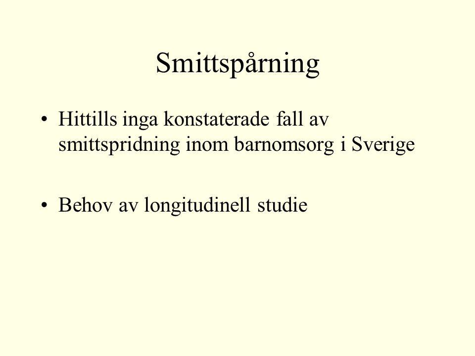 Smittspårning Hittills inga konstaterade fall av smittspridning inom barnomsorg i Sverige Behov av longitudinell studie