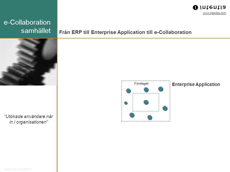 www.intentia.com Intentia_Corp_Prs_SWE 10 Utökade användare når in i organisationen Företaget Enterprise Application Från ERP till Enterprise Application till e-Collaboration e-Collaboration samhället