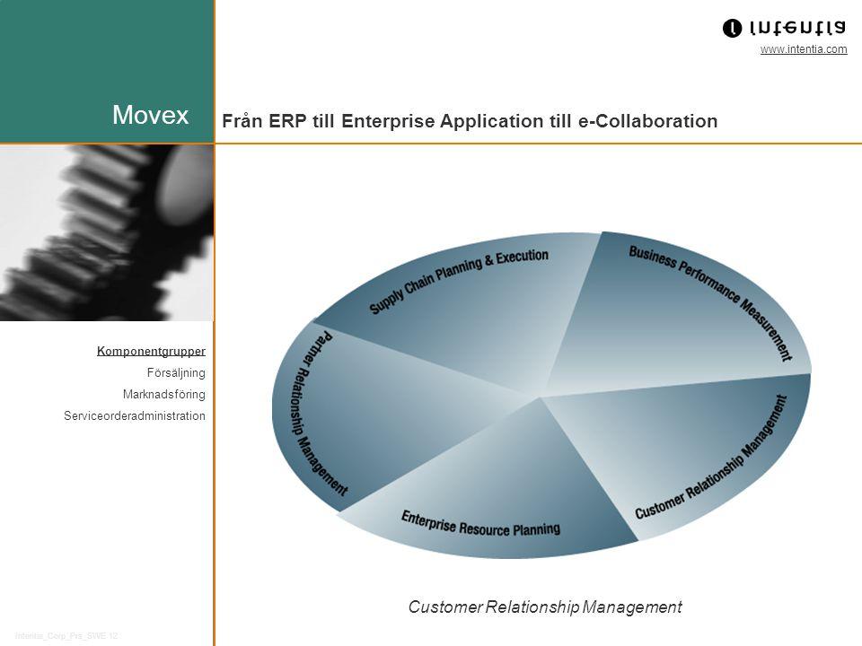 www.intentia.com Intentia_Corp_Prs_SWE 12 Customer Relationship Management Från ERP till Enterprise Application till e-Collaboration Komponentgrupper Försäljning Marknadsföring Serviceorderadministration Movex