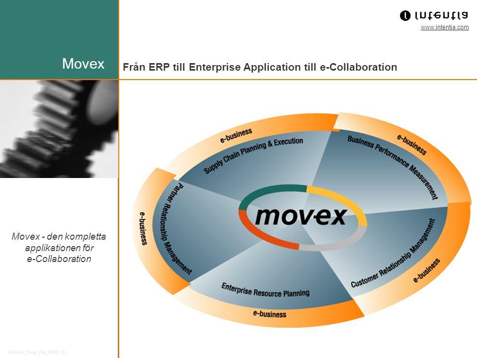 www.intentia.com Intentia_Corp_Prs_SWE 13 Movex - den kompletta applikationen för e-Collaboration Från ERP till Enterprise Application till e-Collaboration Movex