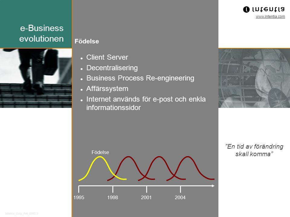 www.intentia.com Intentia_Corp_Prs_SWE 3 Client Server Decentralisering Business Process Re-engineering Affärssystem Internet används för e-post och enkla informationssidor 1995199820012004 Födelse e-Business evolutionen Födelse En tid av förändring skall komma
