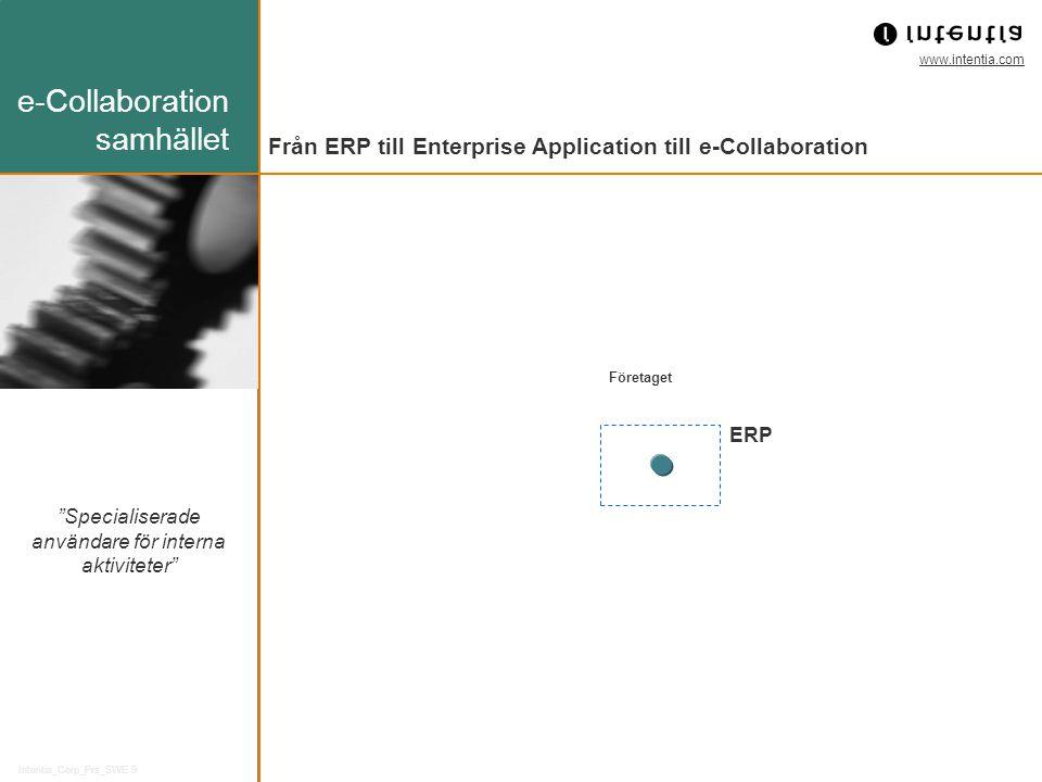www.intentia.com Intentia_Corp_Prs_SWE 9 Specialiserade användare för interna aktiviteter Företaget ERP Från ERP till Enterprise Application till e-Collaboration e-Collaboration samhället