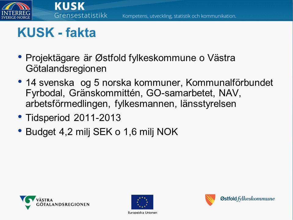 KUSK - fakta Projektägare är Østfold fylkeskommune o Västra Götalandsregionen 14 svenska og 5 norska kommuner, Kommunalförbundet Fyrbodal, Gränskommittén, GO-samarbetet, NAV, arbetsförmedlingen, fylkesmannen, länsstyrelsen Tidsperiod 2011-2013 Budget 4,2 milj SEK o 1,6 milj NOK