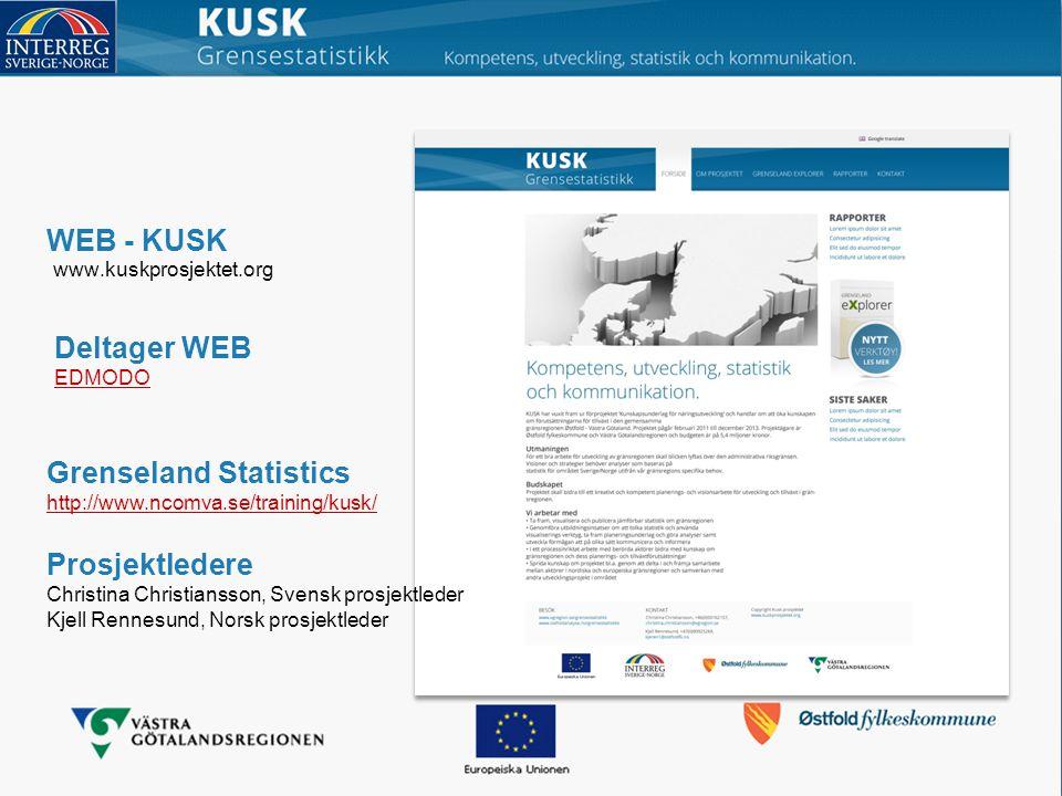 WEB - KUSK www.kuskprosjektet.org Grenseland Statistics Deltager WEB EDMODO http://www.ncomva.se/training/kusk/ Prosjektledere Christina Christiansson, Svensk prosjektleder Kjell Rennesund, Norsk prosjektleder