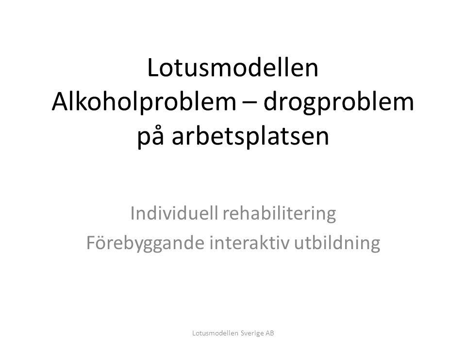 Lotusmodellen Alkoholproblem – drogproblem på arbetsplatsen Individuell rehabilitering Förebyggande interaktiv utbildning Lotusmodellen Sverige AB