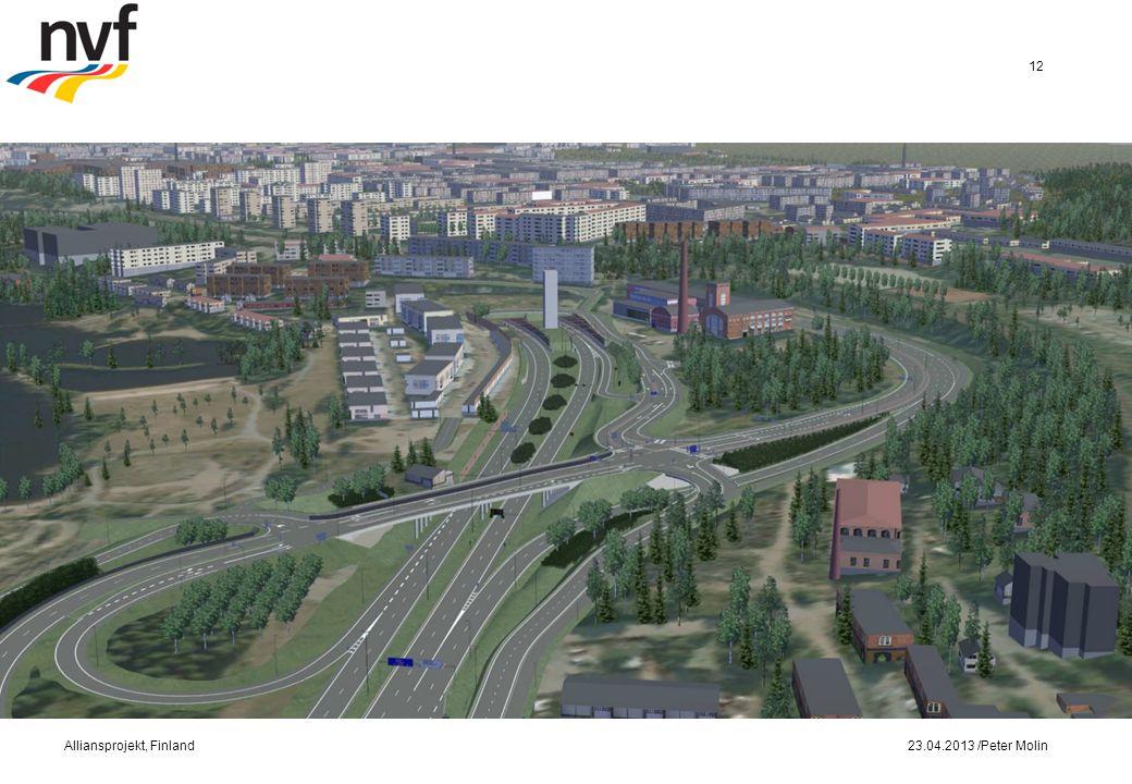 23.04.2013 /Peter MolinAlliansprojekt, Finland 12