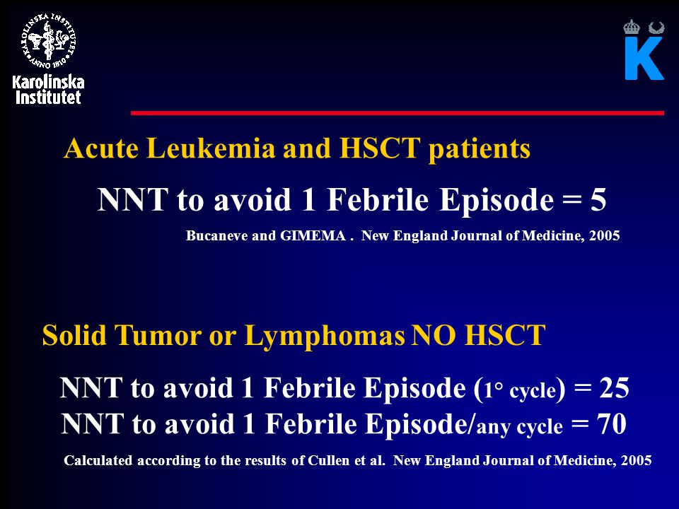 NNT to avoid 1 Febrile Episode = 5 Acute Leukemia and HSCT patients Solid Tumor or Lymphomas NO HSCT NNT to avoid 1 Febrile Episode ( 1° cycle ) = 25