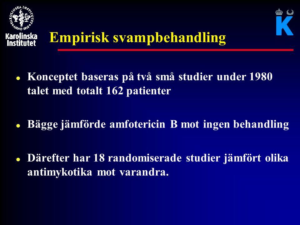 Empirisk svampbehandling l Konceptet baseras på två små studier under 1980 talet med totalt 162 patienter l Bägge jämförde amfotericin B mot ingen beh