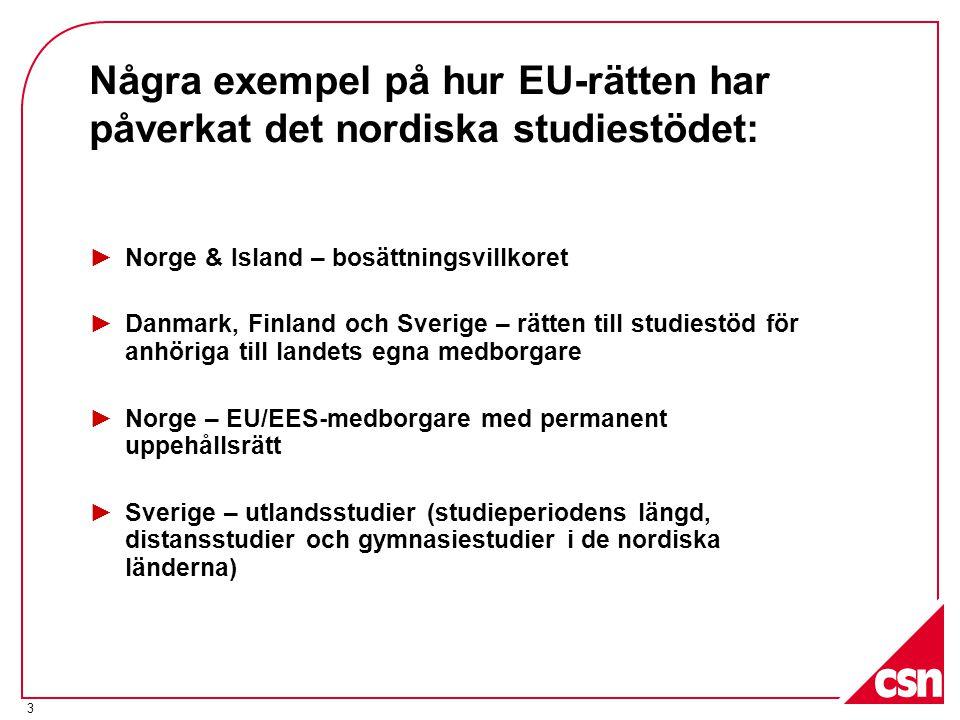 3 Några exempel på hur EU-rätten har påverkat det nordiska studiestödet: ►Norge & Island – bosättningsvillkoret ►Danmark, Finland och Sverige – rätten till studiestöd för anhöriga till landets egna medborgare ►Norge – EU/EES-medborgare med permanent uppehållsrätt ►Sverige – utlandsstudier (studieperiodens längd, distansstudier och gymnasiestudier i de nordiska länderna)