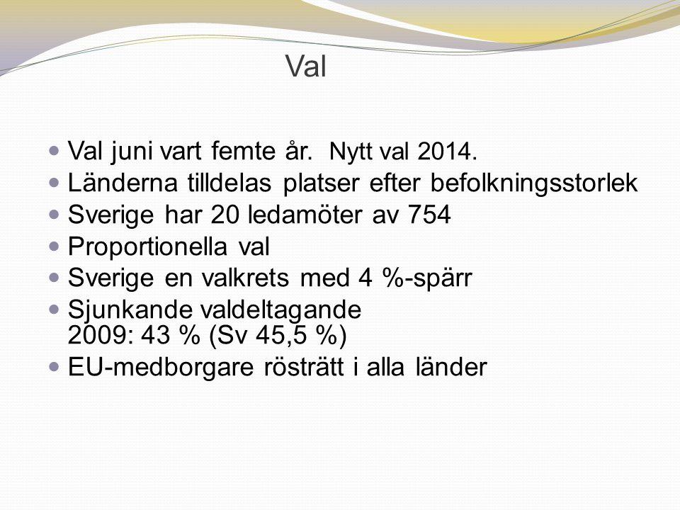 Val Val juni vart femte år. Nytt val 2014. Länderna tilldelas platser efter befolkningsstorlek Sverige har 20 ledamöter av 754 Proportionella val Sver