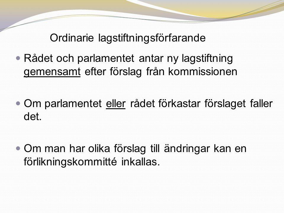 Ordinarie lagstiftningsförfarande Rådet och parlamentet antar ny lagstiftning gemensamt efter förslag från kommissionen Om parlamentet eller rådet för