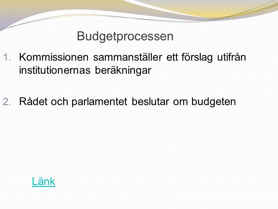 Budgetprocessen 1. Kommissionen sammanställer ett förslag utifrån institutionernas beräkningar 2. Rådet och parlamentet beslutar om budgeten Länk