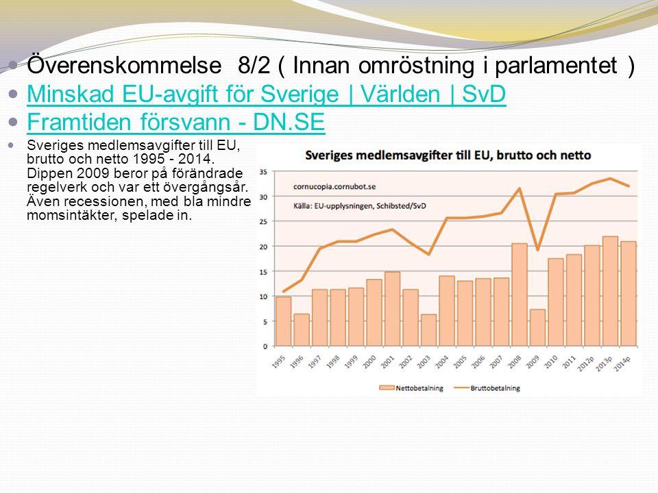 Överenskommelse 8/2 ( Innan omröstning i parlamentet ) Minskad EU-avgift för Sverige | Världen | SvD Framtiden försvann - DN.SE Sveriges medlemsavgift