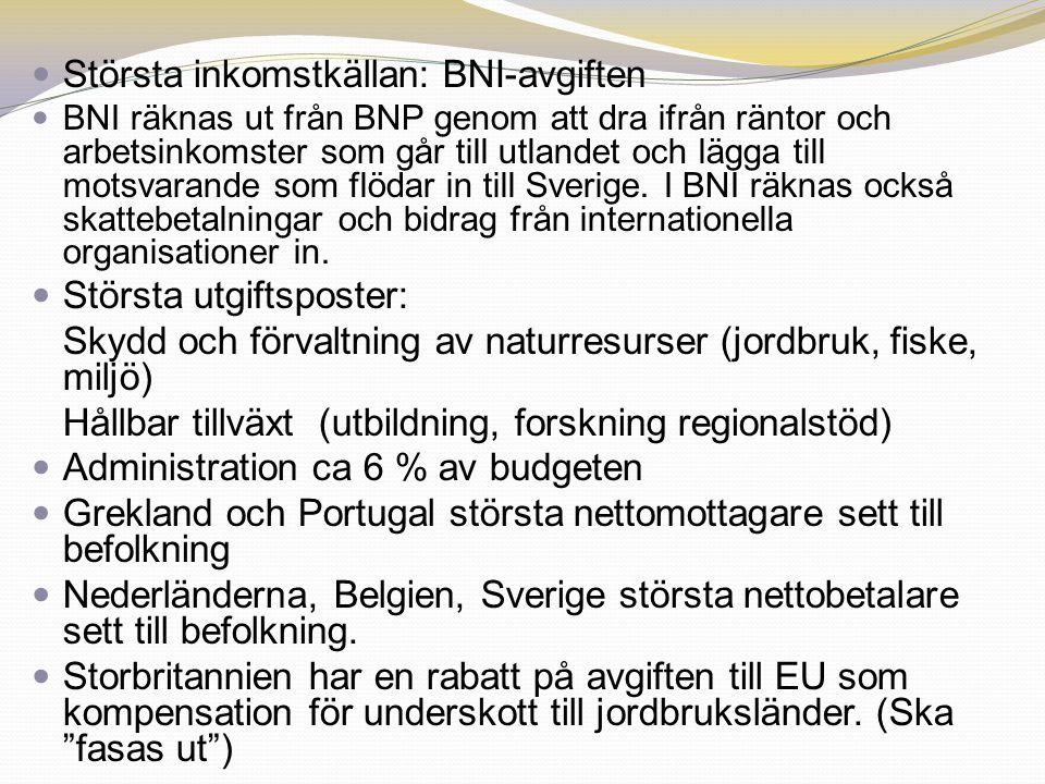 Största inkomstkällan: BNI-avgiften BNI räknas ut från BNP genom att dra ifrån räntor och arbetsinkomster som går till utlandet och lägga till motsvar