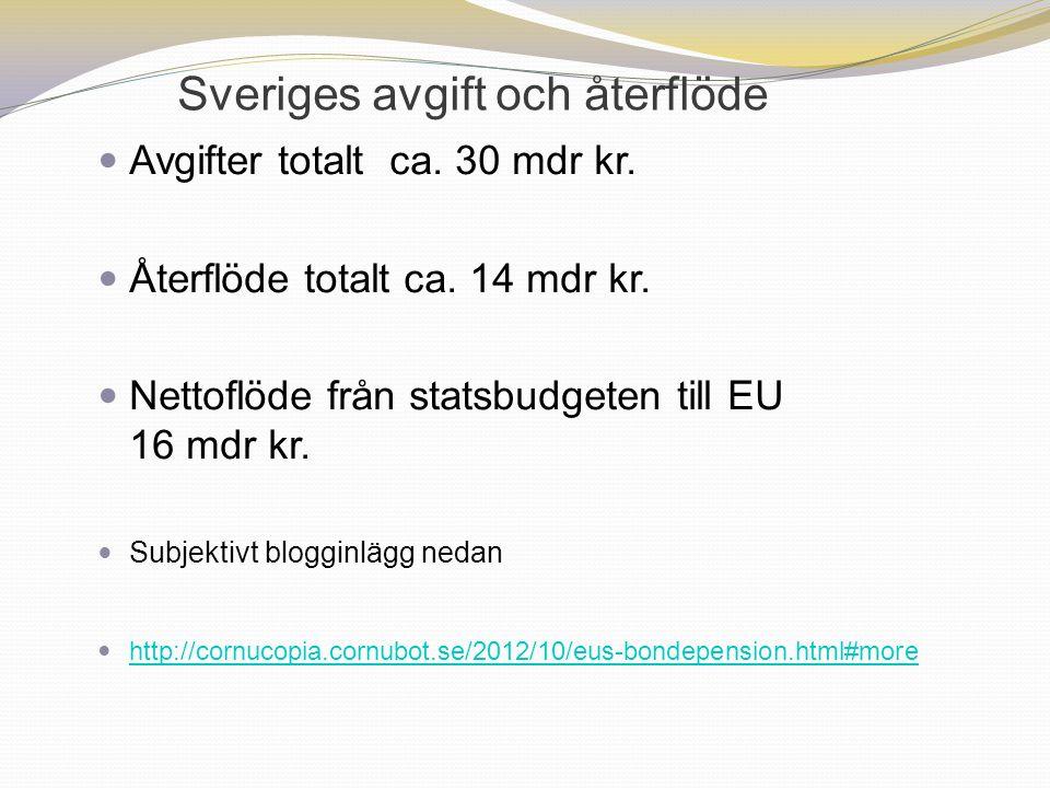 Sveriges avgift och återflöde Avgifter totalt ca. 30 mdr kr. Återflöde totalt ca. 14 mdr kr. Nettoflöde från statsbudgeten till EU 16 mdr kr. Subjekti