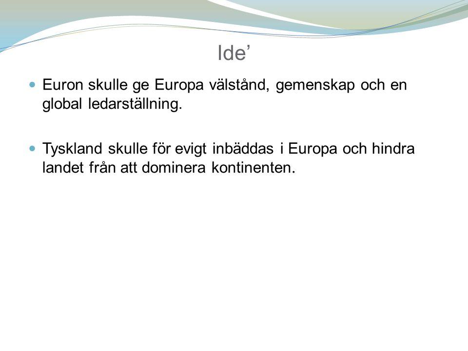 Start Nyårsafton 2001: 12 av europas då 15 EU-länder börjar använda eurosedlar och mynt.