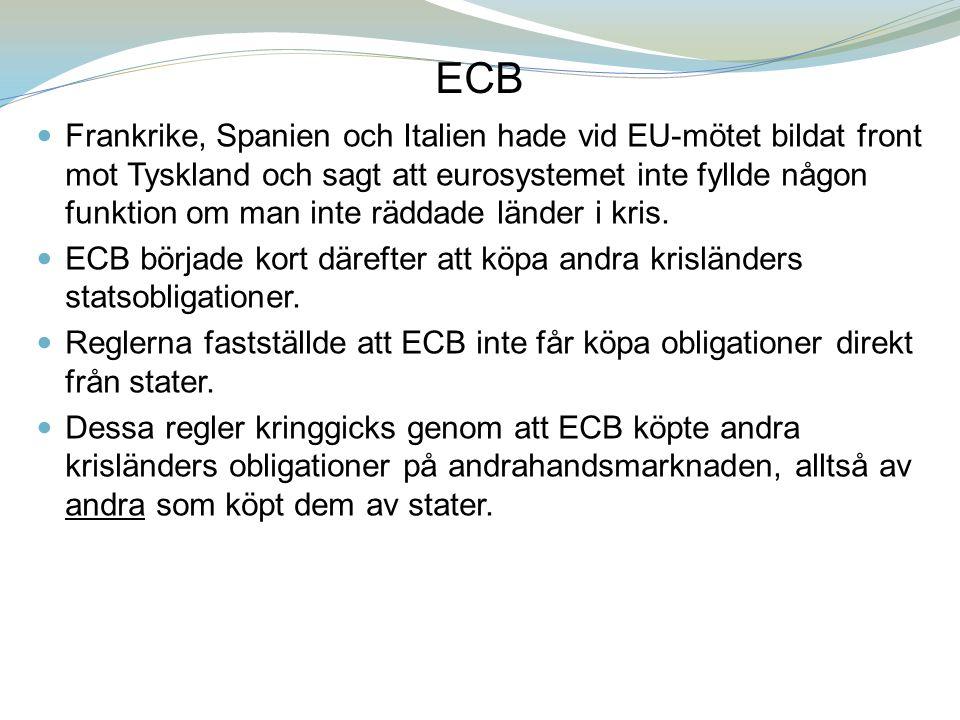 ECB Frankrike, Spanien och Italien hade vid EU-mötet bildat front mot Tyskland och sagt att eurosystemet inte fyllde någon funktion om man inte räddad