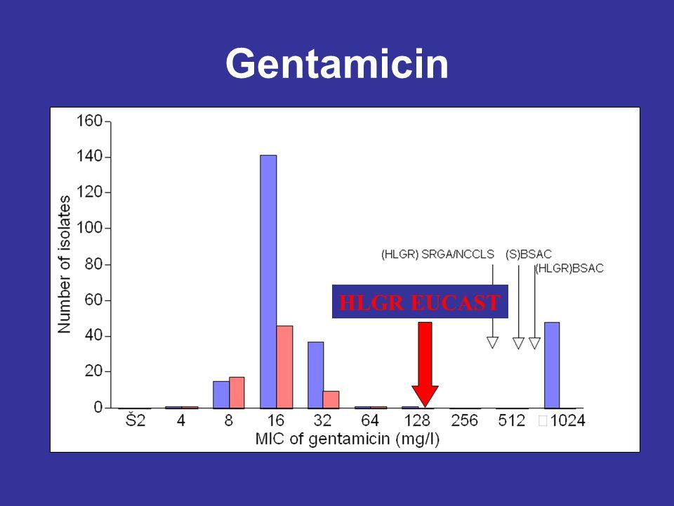 Gentamicin HLGR EUCAST