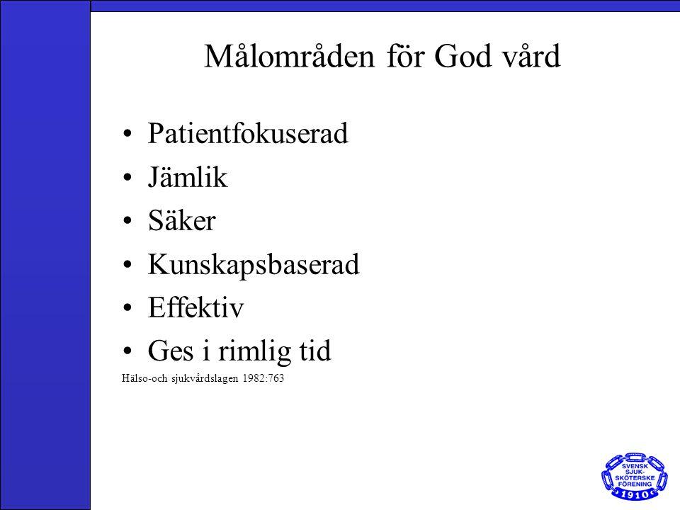 Målområden för God vård Patientfokuserad Jämlik Säker Kunskapsbaserad Effektiv Ges i rimlig tid Hälso-och sjukvårdslagen 1982:763