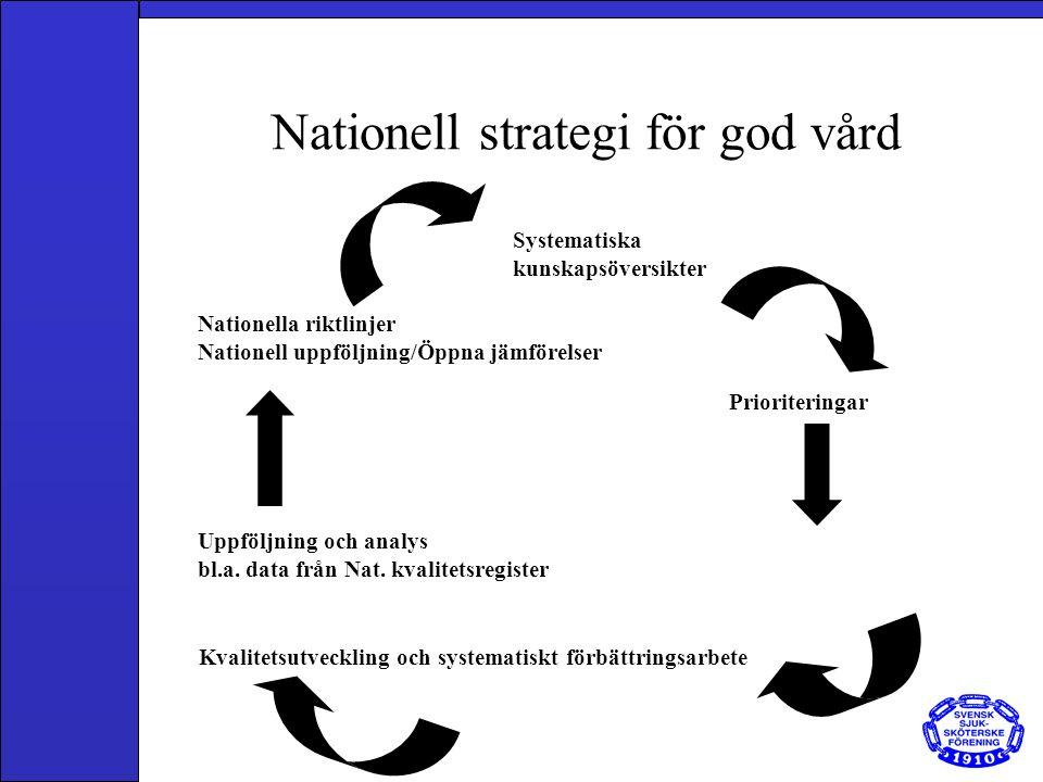 Nationell strategi för god vård Systematiska kunskapsöversikter Nationella riktlinjer Nationell uppföljning/Öppna jämförelser Prioriteringar Uppföljni