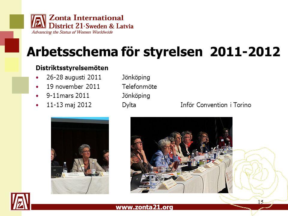 www.zonta21.org Arbetsschema för styrelsen 2011-2012 Distriktsstyrelsemöten 26-28 augusti 2011Jönköping 19 november 2011Telefonmöte 9-11mars 2011Jönkö