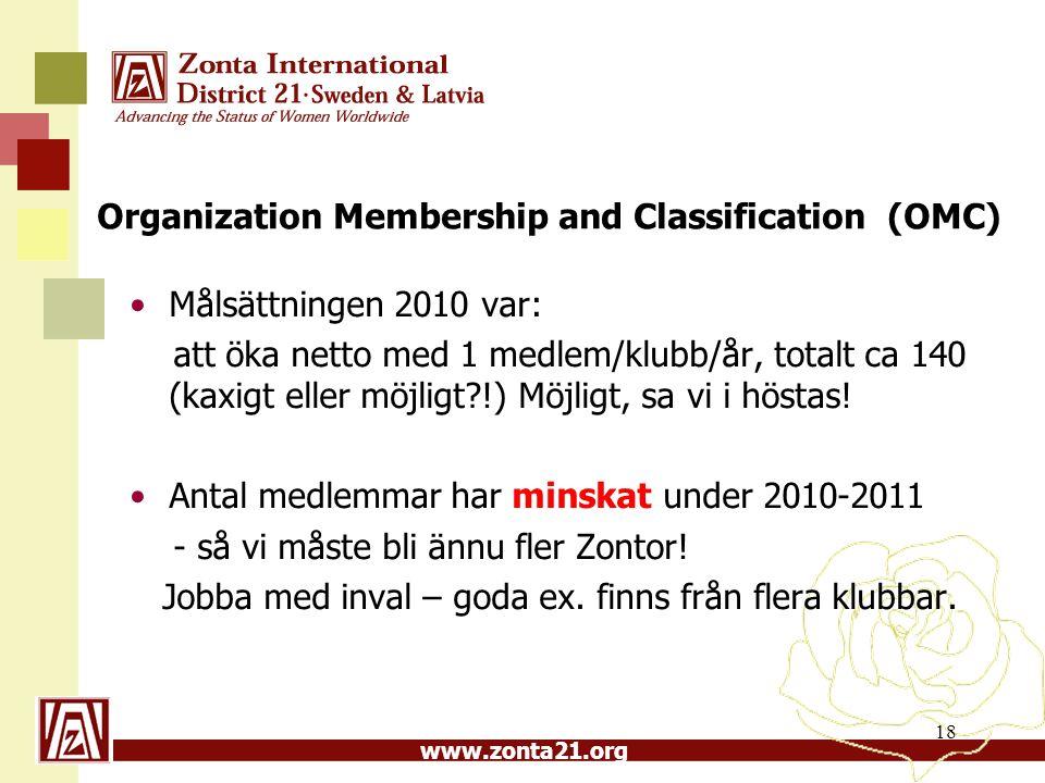 www.zonta21.org Organization Membership and Classification (OMC) Målsättningen 2010 var: att öka netto med 1 medlem/klubb/år, totalt ca 140 (kaxigt el