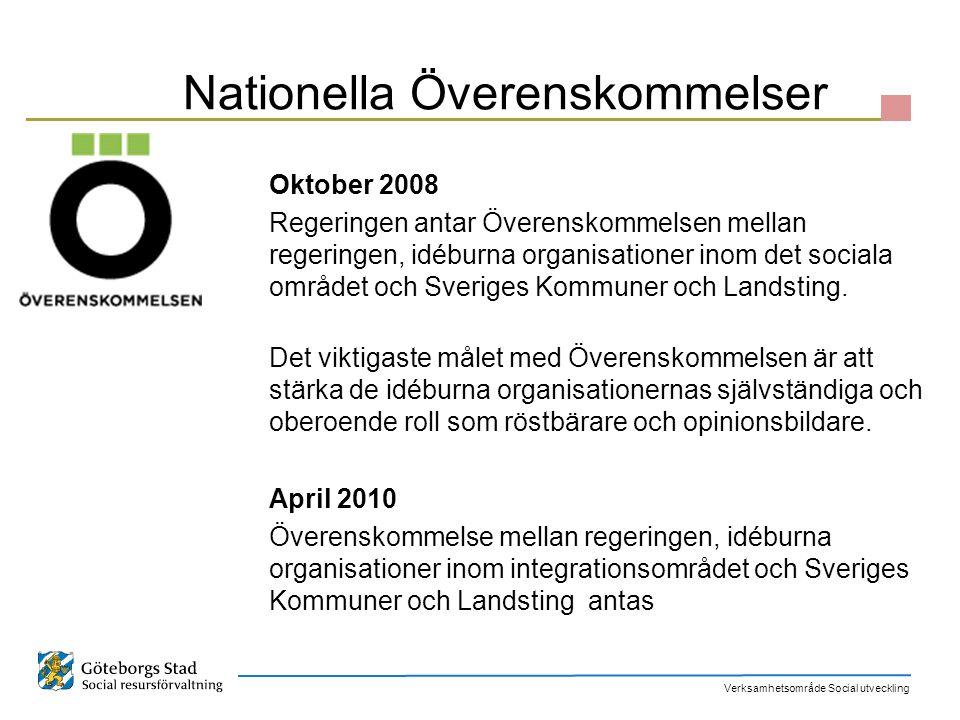 Verksamhetsområde Social utveckling Nationella Överenskommelser Oktober 2008 Regeringen antar Överenskommelsen mellan regeringen, idéburna organisatio