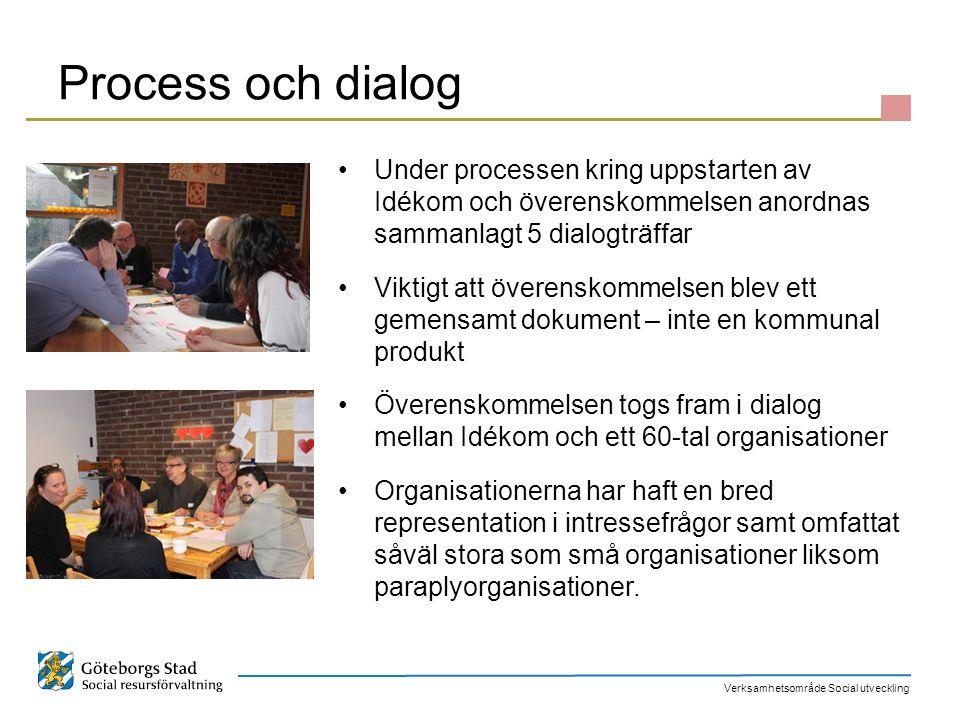 Verksamhetsområde Social utveckling Process och dialog Under processen kring uppstarten av Idékom och överenskommelsen anordnas sammanlagt 5 dialogträ