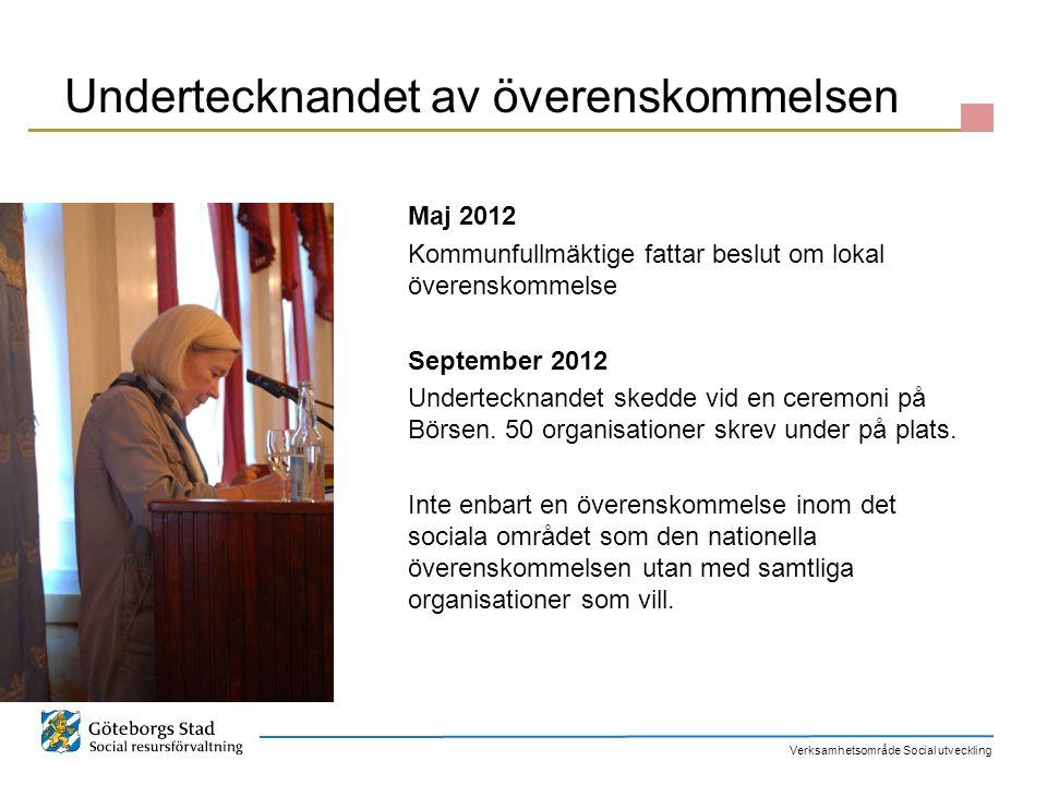 Verksamhetsområde Social utveckling Undertecknandet av överenskommelsen Maj 2012 Kommunfullmäktige fattar beslut om lokal överenskommelse September 20